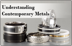 Understanding Contemporary Metals